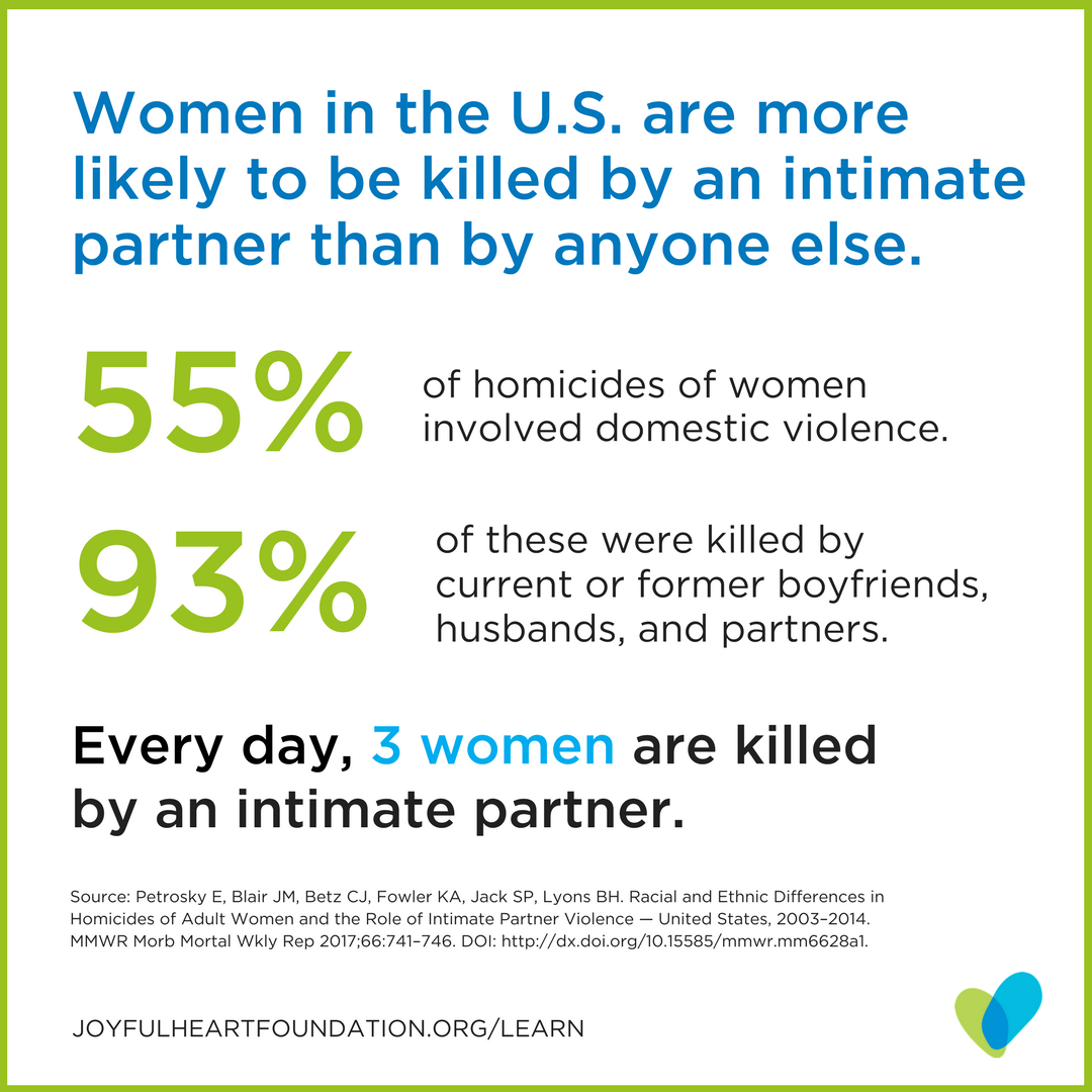 Women in the U.S. are more likely to be killed by an intimate partner than anyone else.